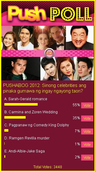 Sarah Geronimo-Gerald Anderson romance is top showbiz news of 2012