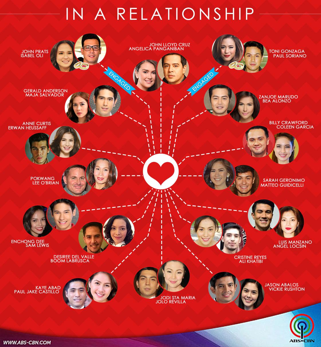 HEARTS BY THE TREE: Love, Love, Love mula sa kinikikiligan nating celebrity couples