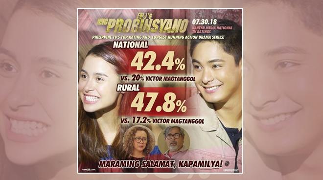 'FPJ's Ang Probinsyano,' nanatiling number 1 sa TV ratings kompara sa rival show nitong Lunes